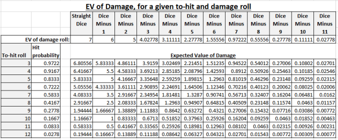 EV of damage.png