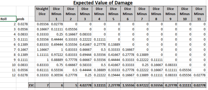 expected_value_damage.png